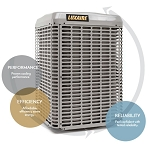 Luxaire Central Home Air Conditioner System MODEL # TC3